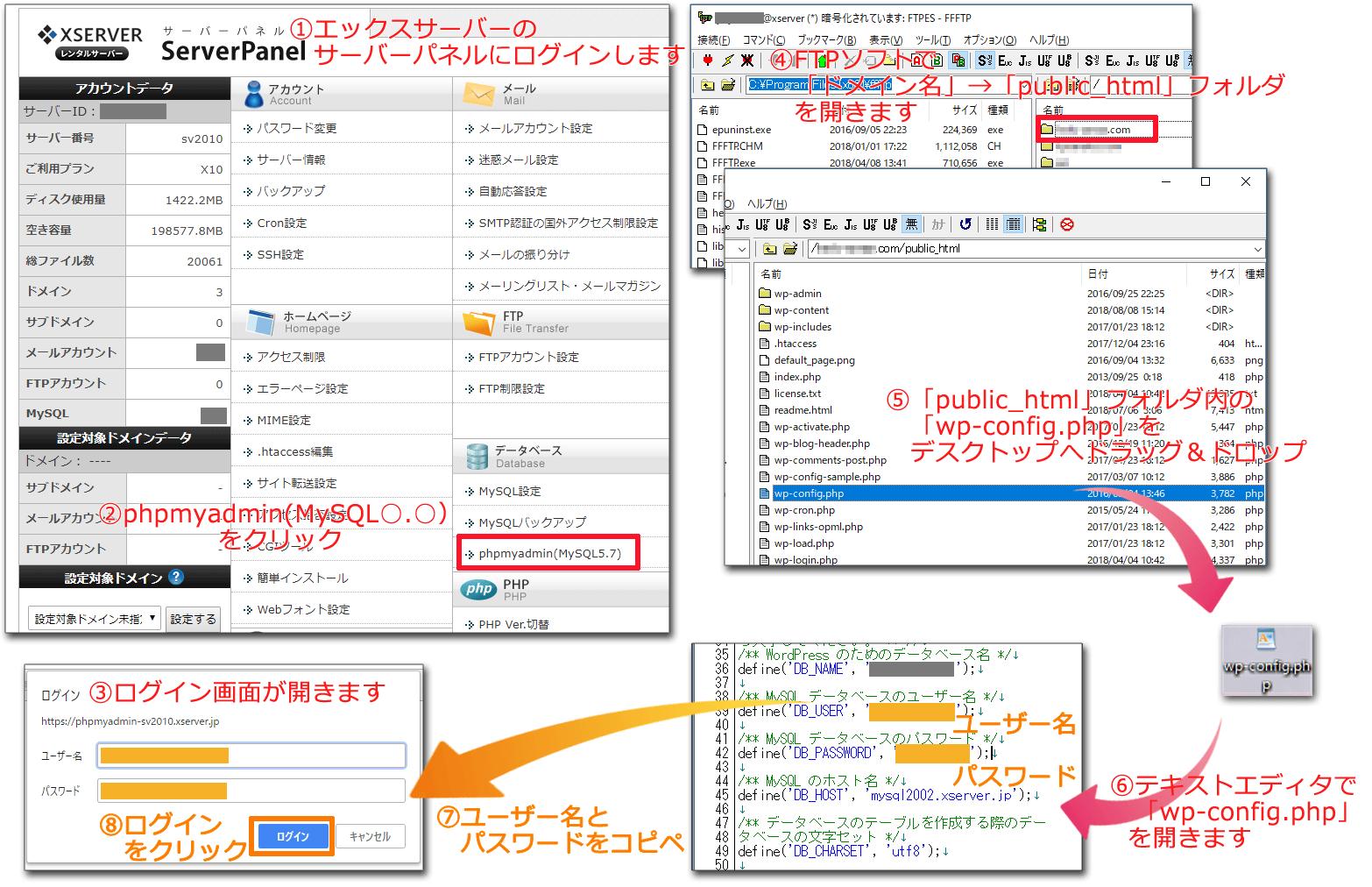 エックスサーバーからデータベースを取り出すためのページへログインする手順①から⑧を図解
